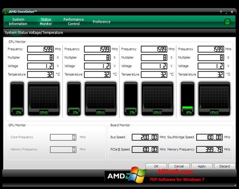 Posnetek zaslona AMD Overdrive Windows 7